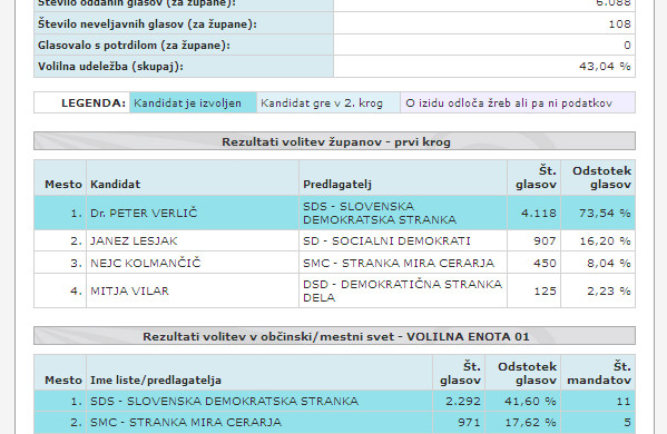 vmesni-rezultati_23