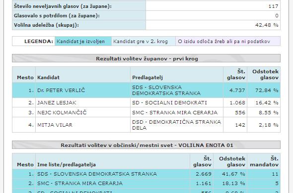 vmesni-rezultati_24